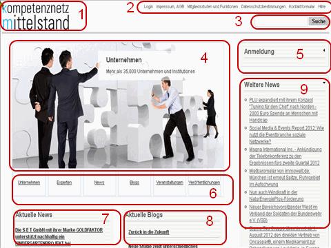 Kompetenznetz Mittelstand Übersicht Startseite