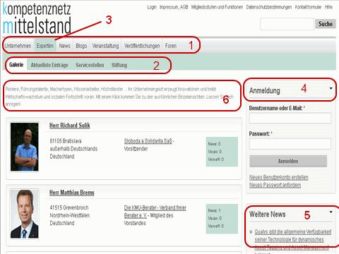 Menüanordnung der Webseite