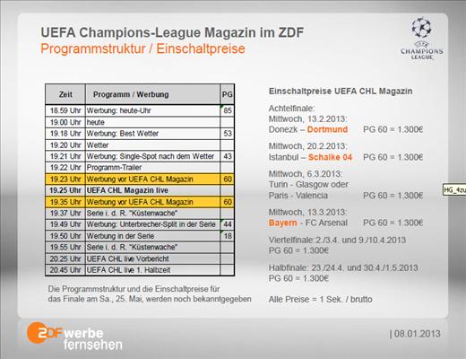 ZDF Preie Werbeeinblendung Champions Leaque 2013